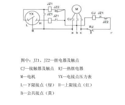热过载继电器,2个开关,一个电接点压力表,控制自动开启,停止怎么接线