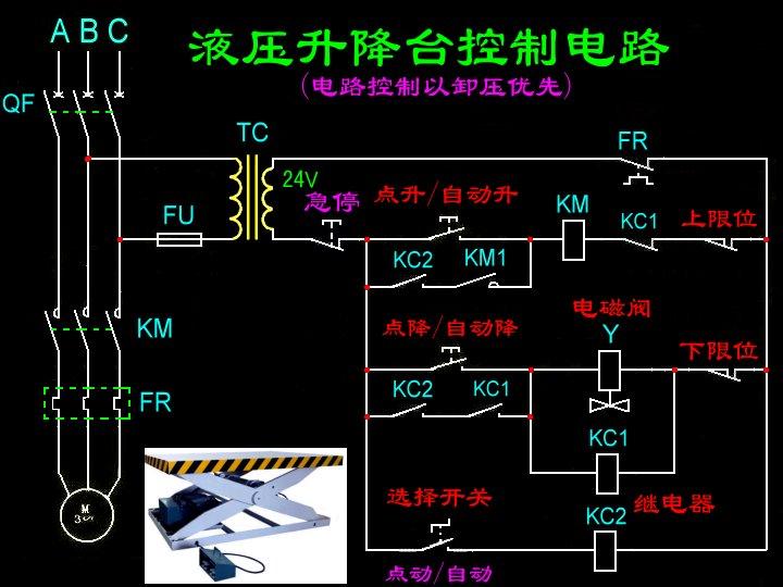 原件有:按键开关,急停开关,控制变压器,交流接触器,整流桥,继电器
