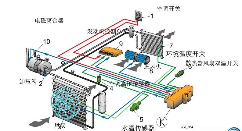 大众汽车自动空调压缩机可以改装货车吗