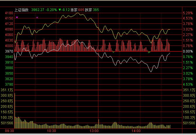 黄色囹�a���_这个图黄色曲线是什么数据,白色曲线是什么数据,最下面的黄色直线是