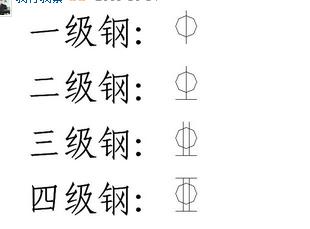 钢筋直径符�_钢筋等级符号表示?钢筋符号的读法?谢谢 相关专业人士