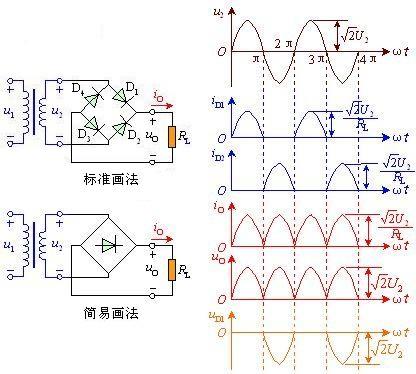 为什么全波整流必需变压器线圈,不能直接接在交流电源