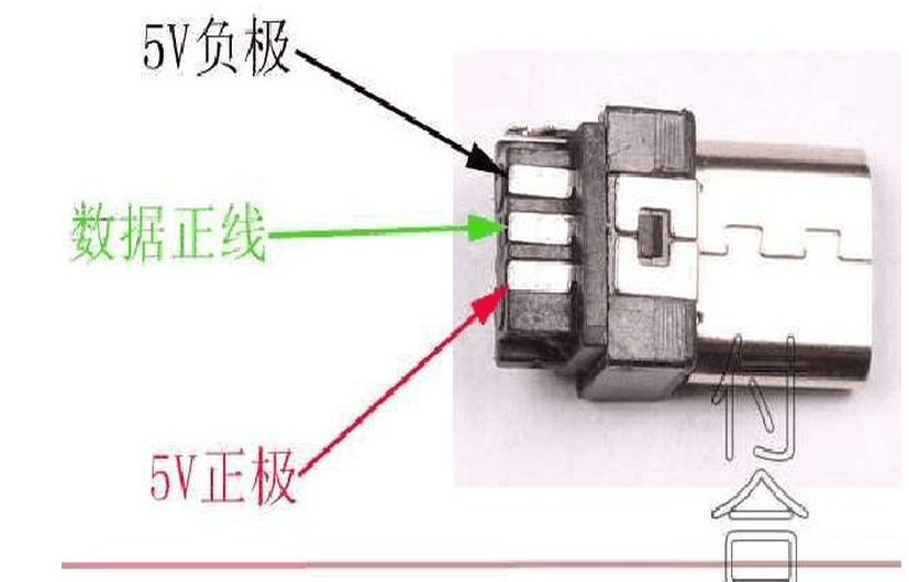 这种micro usb公头怎么接线