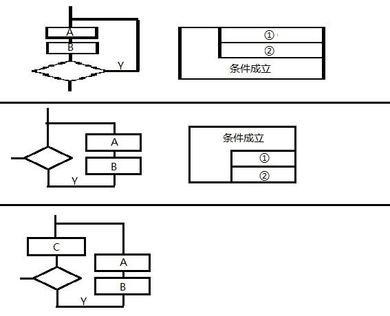 工程图平面图设计素材567_460浙江省建筑设计v工程待遇院图片