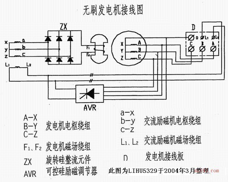 请问你有三相电源发电机原理图吗 最好详解一下