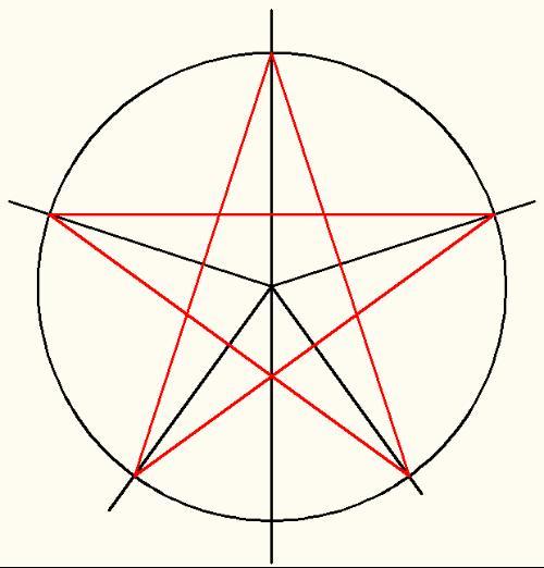 画五角星的方法