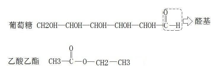写这些结构式的时候其中的碳碳双键或三键怎么知道额?