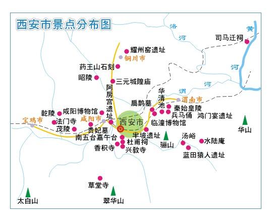西安旅游路线图