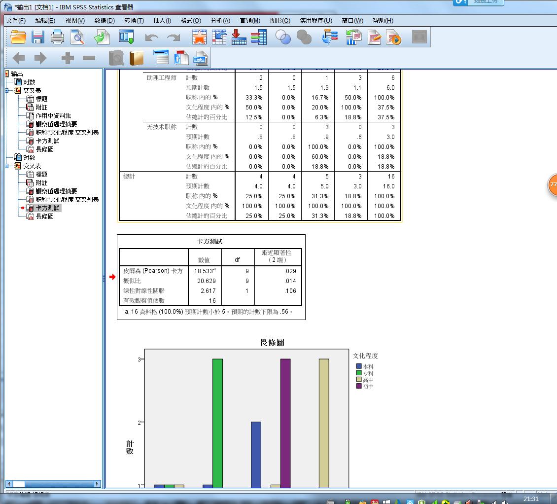 SPSS里的卡方检验的卡方检验统计量pearson