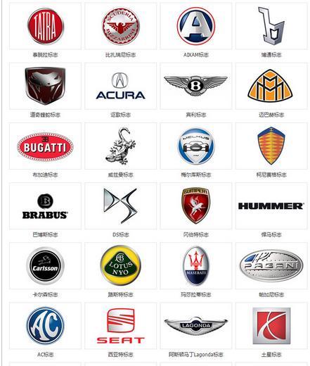 求世界知名汽车标志图片大全