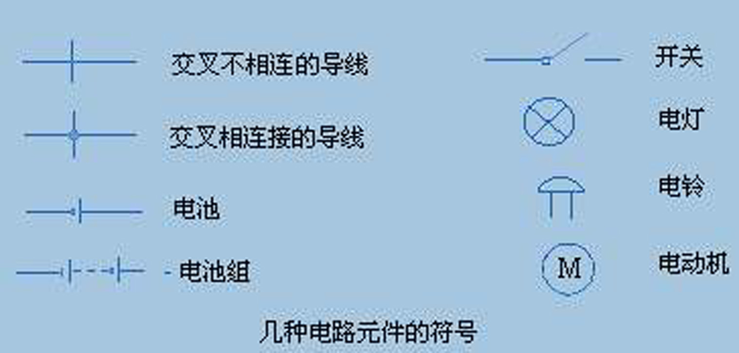 画出下列要求的电路元件符号