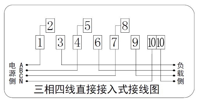 三相四线有功电能表接线方法和接线图