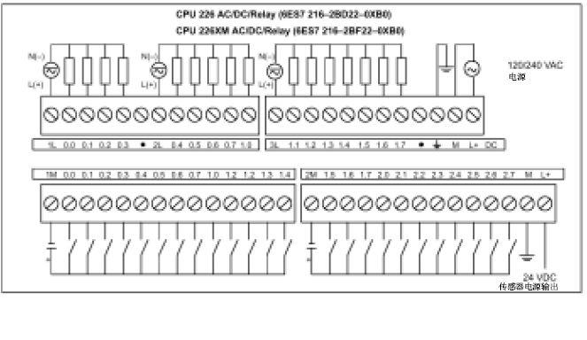 西门子s7-200cpu226cn在接线时1l,2l,3l的作用是什么?