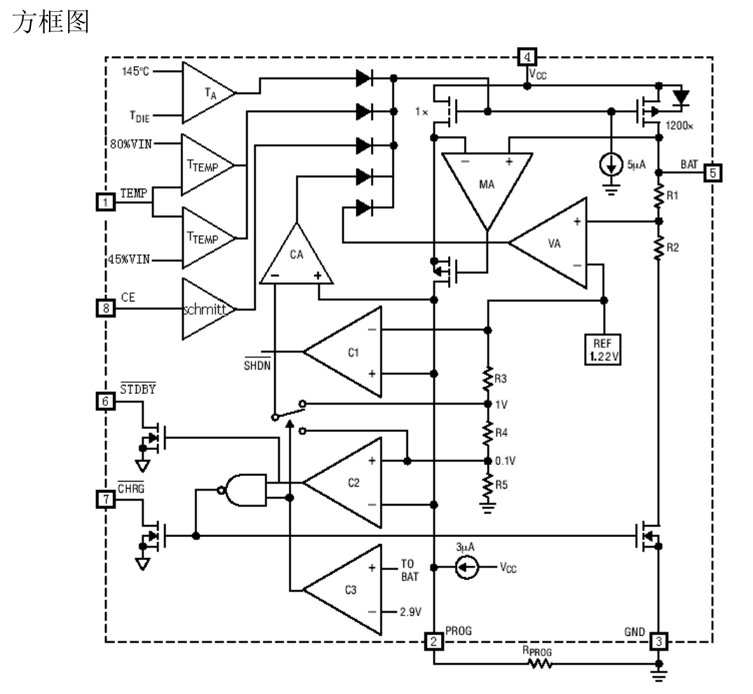 tp4056自动进入一个低电流状态,将电池漏电流降至2ua以下.