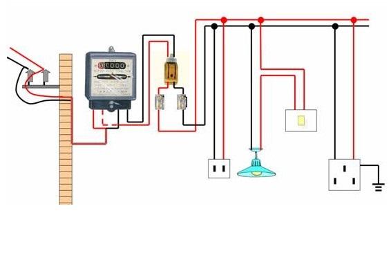 家庭电路的常见故障检修