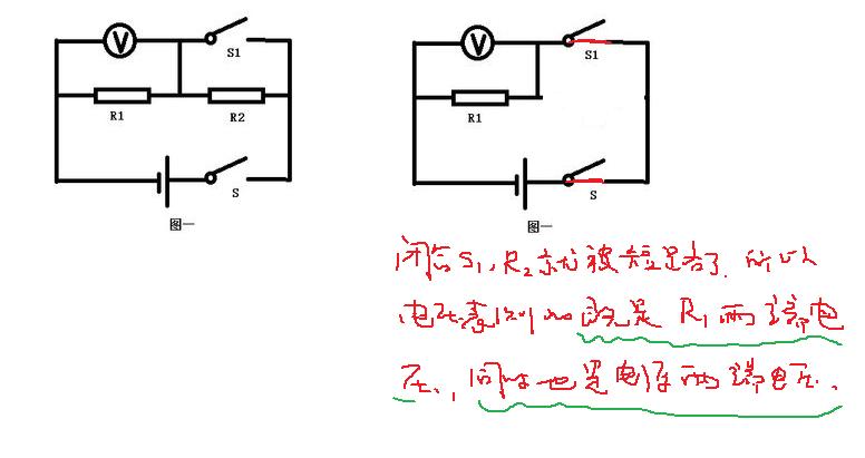 20 小红设计了图所示的电路,实验时,r1为40欧姆,在s闭合情况下,断开