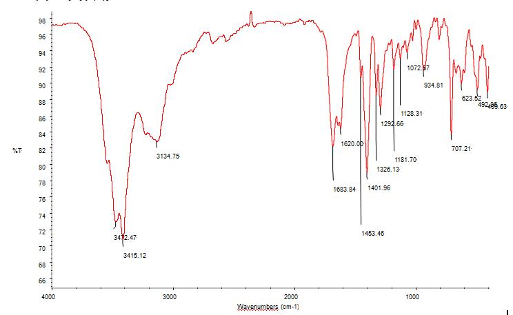苯甲酸红外光谱图分析,尤其是为什么在波数3472和3415