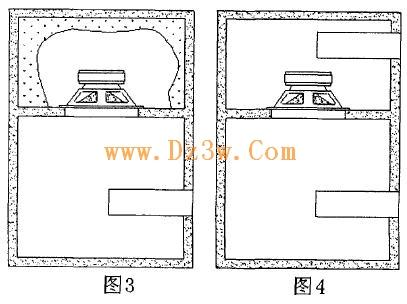 低音炮音箱结构图