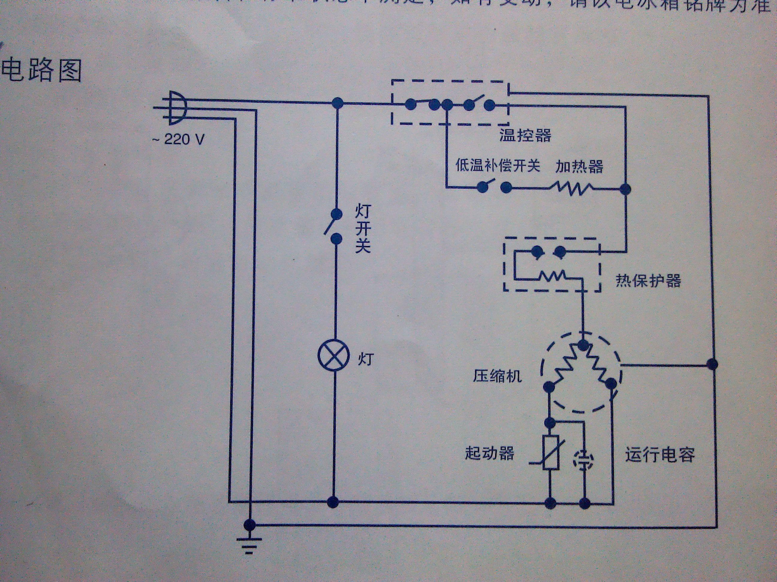 """温控器对冰箱有影响吗?修冰箱的说我家的温控器坏了(图2)  温控器对冰箱有影响吗?修冰箱的说我家的温控器坏了(图4)  温控器对冰箱有影响吗?修冰箱的说我家的温控器坏了(图6)  温控器对冰箱有影响吗?修冰箱的说我家的温控器坏了(图8)  温控器对冰箱有影响吗?修冰箱的说我家的温控器坏了(图10)  温控器对冰箱有影响吗?修冰箱的说我家的温控器坏了(图12) 为了解决用户可能碰到关于""""温控器对冰箱有影响吗?修冰箱的说我家的温控器坏了""""相关的问题,突袭网经过收集整理为用户提供相关的解决办法,请注意,解"""