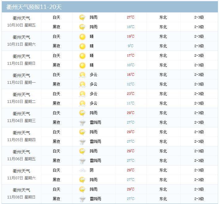 衢州天气预报15天查询一周天气预报15天+