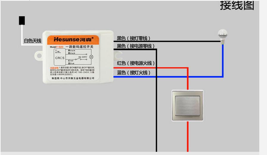 接线图是这样的我的灯是这样的要怎么安装呢.