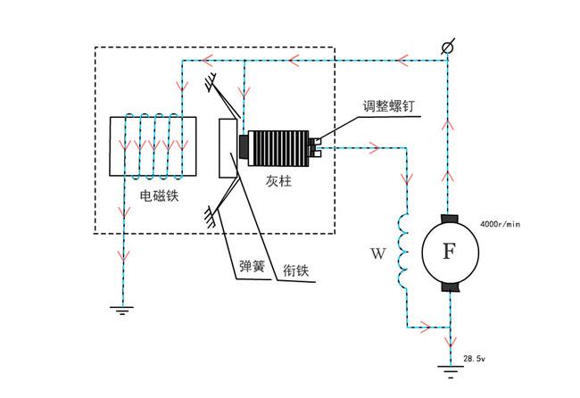 发动机转速变化范围很大,发电机的端电压也将随发动机的转速变化而在