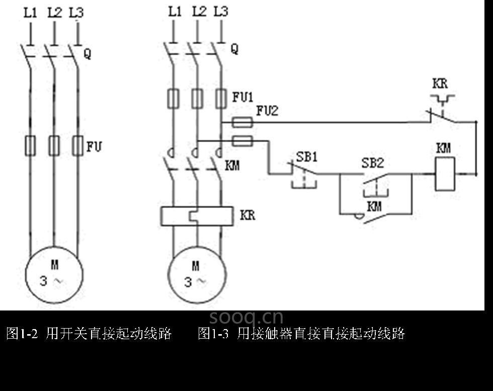 电机直接启动原理图(包括一次接线图 ,二次控制指示)谢谢!