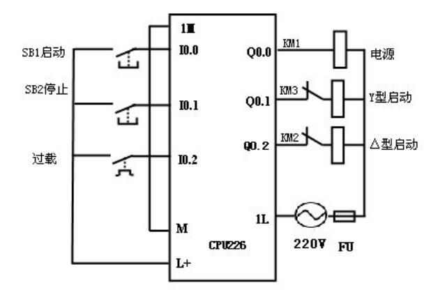 用plc完成星三角启动的控制电路图