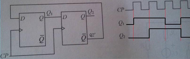 数字电路,时序逻辑电路的题,请帮我做一下.