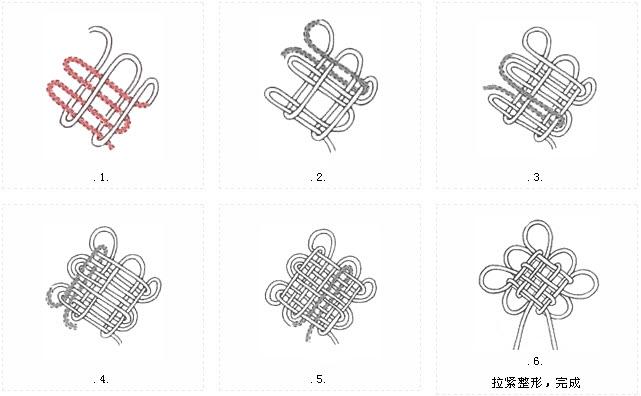 包括四道盘长结,六道盘长结,八道盘长结和十道盘长结.