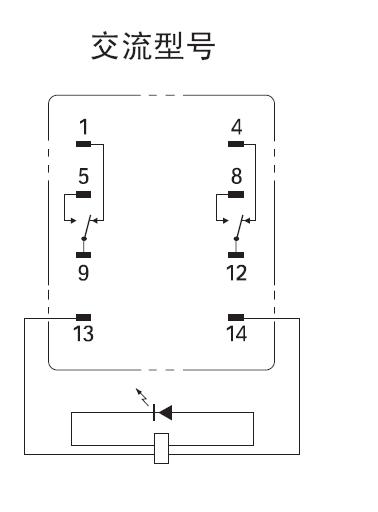 继电器工作原理有点类似接触器,通过控制线圈得电与否控制主触点通断.