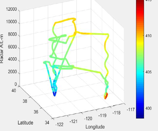 用matlab绘制四维散点强力,第四维的软件数值清除cad的层图图像图片