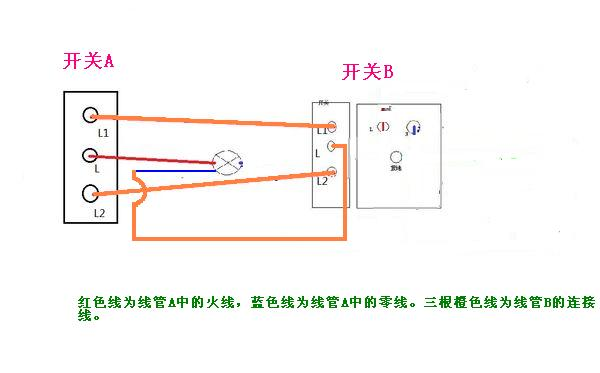 开双控五孔带插座开关,做为双控开关控制灯具,插座独立使用,如何接线?