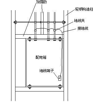 消防弱电预埋用热镀锌钢管怎样连接,是焊接,丝接