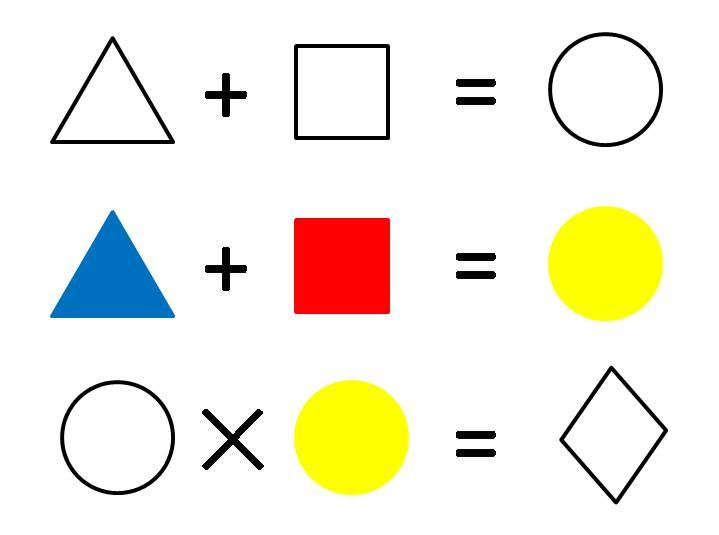 三角形减正方形等于圆形,蓝三角形加红正方形等于黄圆形,圆形乘黄圆形图片