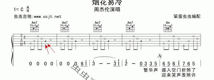 烟花易冷的吉他谱怎么看?那个4是什么意思