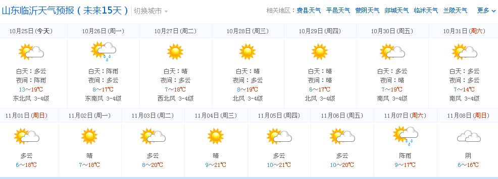 天气临沂天气预报15天查询一周+