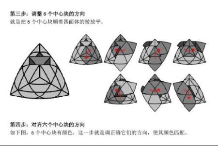 4色粽子魔方步骤