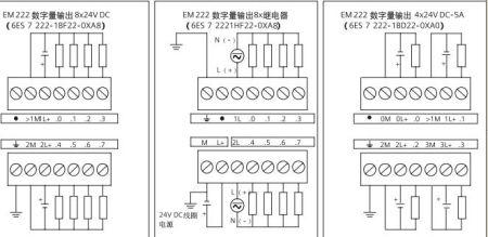 求西门子变频器cpu224接线图,em222,em235接线图