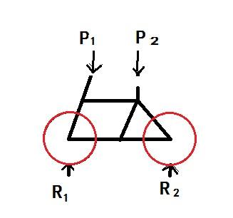 自行车的结构是什么?