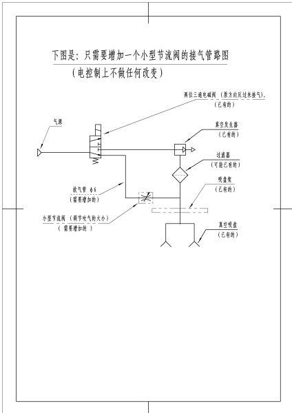 个电磁阀不可,来实现你需要的吹气功能,那么我就再给你一个接气管路图图片