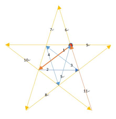 怎样一笔画出两层五角星?图片