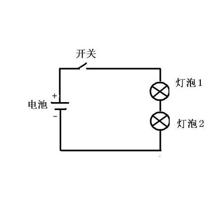 由一个电池,两个小灯泡,一个开关组成的简单电路图怎么画