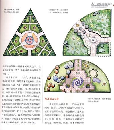 园林绿地规划设计的图书目录图片