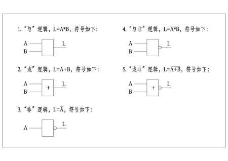 什麽是逻辑门电路,写出五种门电路的名称,符号.及逻辑