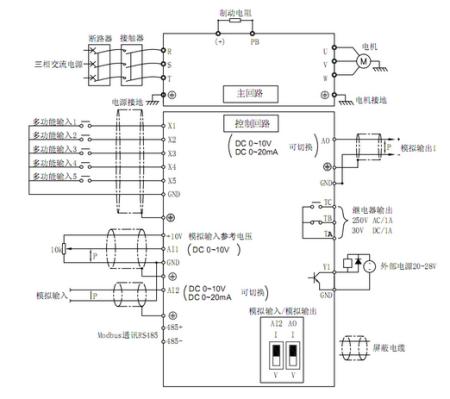 ad3004r5/7r5gb变频器接线图