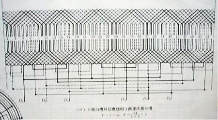 54槽六级二路并联电机接线图