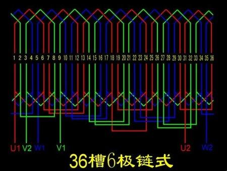 36槽6极单层链式电机接线图