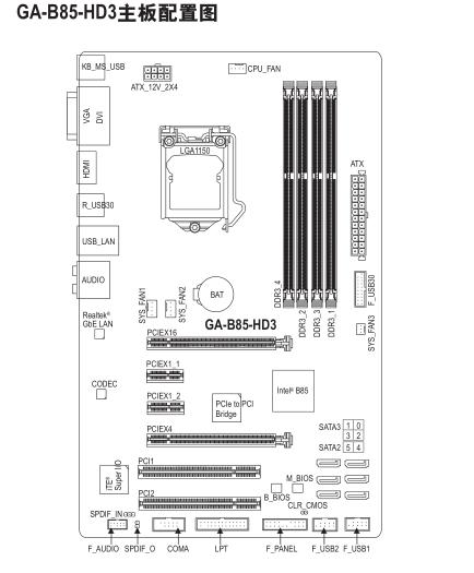 技嘉b85-hd3 接线图解法