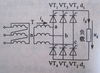 桥式整流电路中,已知变压器的初级电压是220v50hz的交流电,变压出来